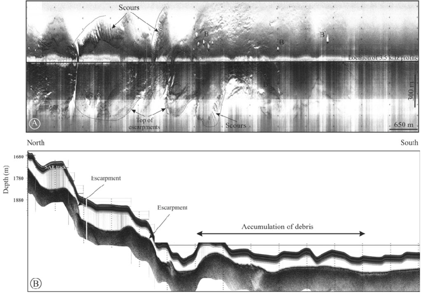 data accumulated by the sonar system